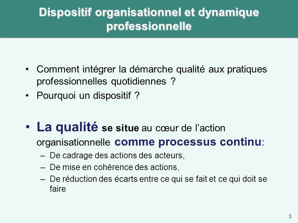 Comment intégrer la démarche qualité aux pratiques professionnelles quotidiennes ? Pourquoi un dispositif ? La qualité se situe au cœur de laction org