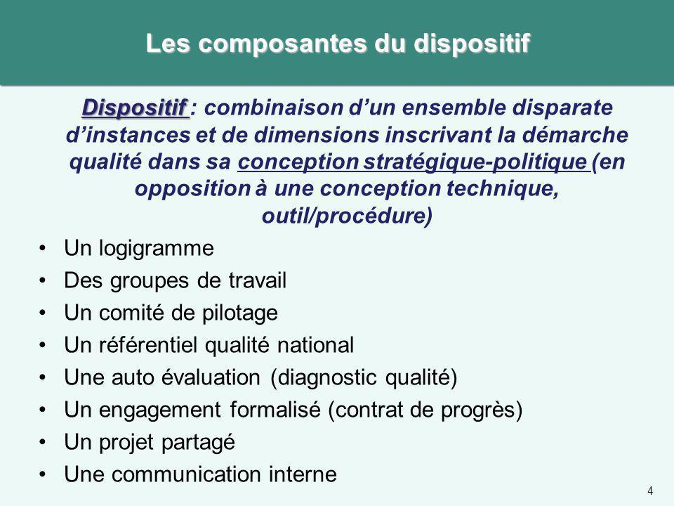 Dispositif Dispositif : combinaison dun ensemble disparate dinstances et de dimensions inscrivant la démarche qualité dans sa conception stratégique-p