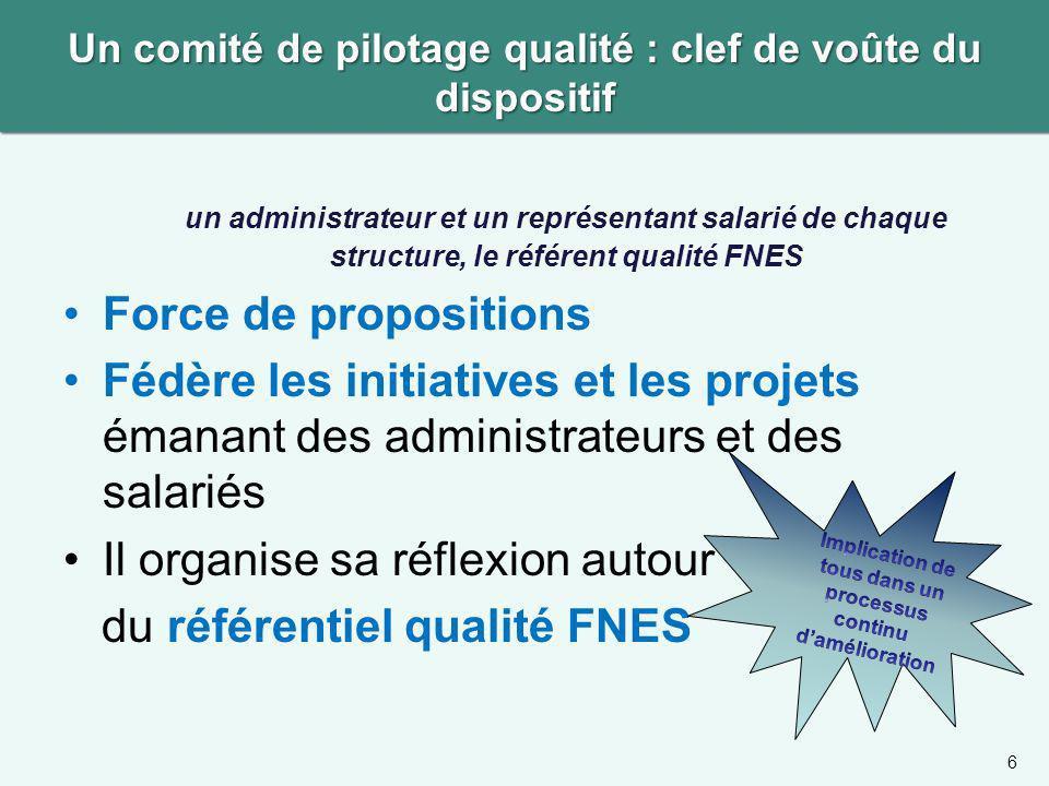 Un comité de pilotage qualité : clef de voûte du dispositif un administrateur et un représentant salarié de chaque structure, le référent qualité FNES