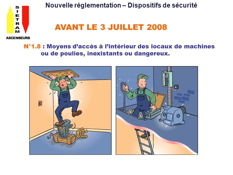 AVANT LE 3 JUILLET 2008 N°1.8 : Moyens daccès à lintérieur des locaux de machines ou de poulies, inexistants ou dangereux. Nouvelle réglementation – D