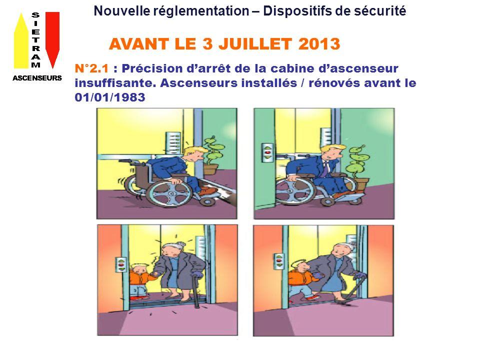 AVANT LE 3 JUILLET 2013 N°2.1 : Précision darrêt de la cabine dascenseur insuffisante. Ascenseurs installés / rénovés avant le 01/01/1983 Nouvelle rég