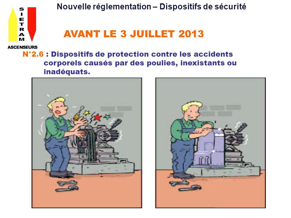 AVANT LE 3 JUILLET 2013 N°2.6 : Dispositifs de protection contre les accidents corporels causés par des poulies, inexistants ou inadéquats. Nouvelle r