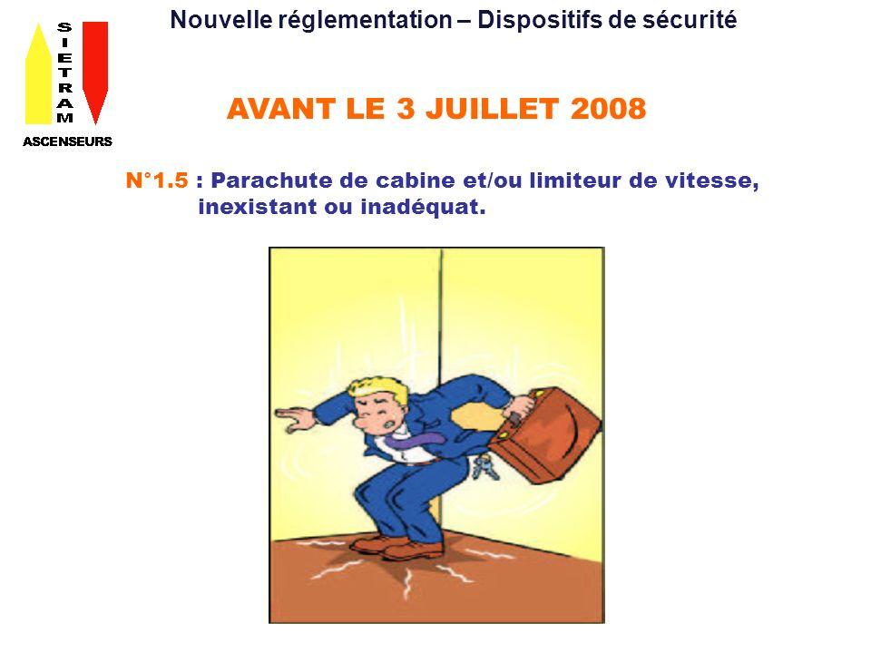 AVANT LE 3 JUILLET 2013 N°2.6 : Dispositifs de protection contre les accidents corporels causés par des poulies, inexistants ou inadéquats.