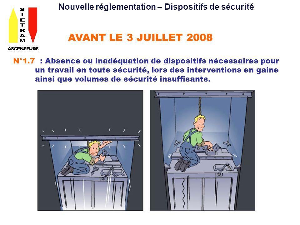 AVANT LE 3 JUILLET 2008 N°1.7 : Absence ou inadéquation de dispositifs nécessaires pour un travail en toute sécurité, lors des interventions en gaine