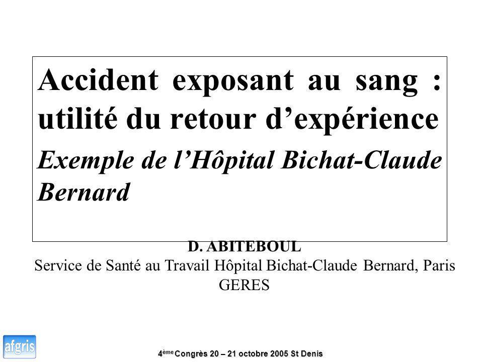 4 ème Congrès 20 – 21 octobre 2005 St Denis Accident exposant au sang : utilité du retour dexpérience Exemple de lHôpital Bichat-Claude Bernard D. ABI