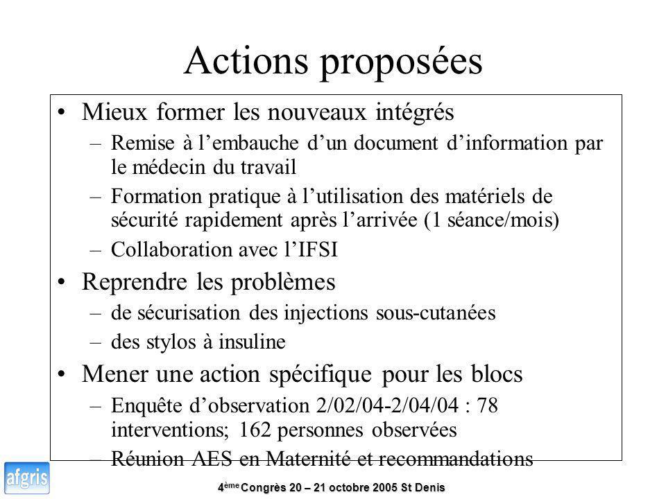 4 ème Congrès 20 – 21 octobre 2005 St Denis Actions proposées Mieux former les nouveaux intégrés –Remise à lembauche dun document dinformation par le