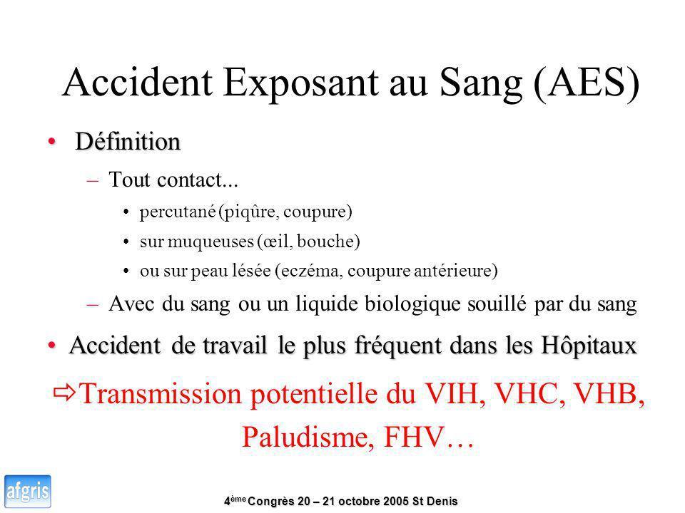 4 ème Congrès 20 – 21 octobre 2005 St Denis Accident Exposant au Sang (AES) Définition Définition –Tout contact... percutané (piqûre, coupure) sur muq