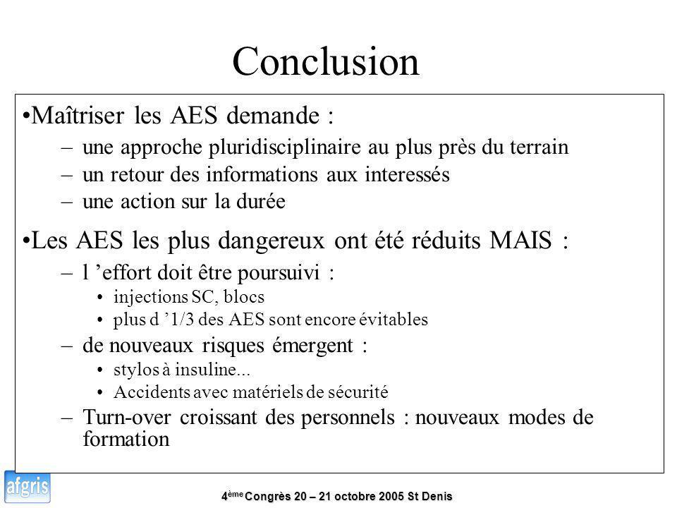 4 ème Congrès 20 – 21 octobre 2005 St Denis Conclusion Maîtriser les AES demande : –une approche pluridisciplinaire au plus près du terrain –un retour