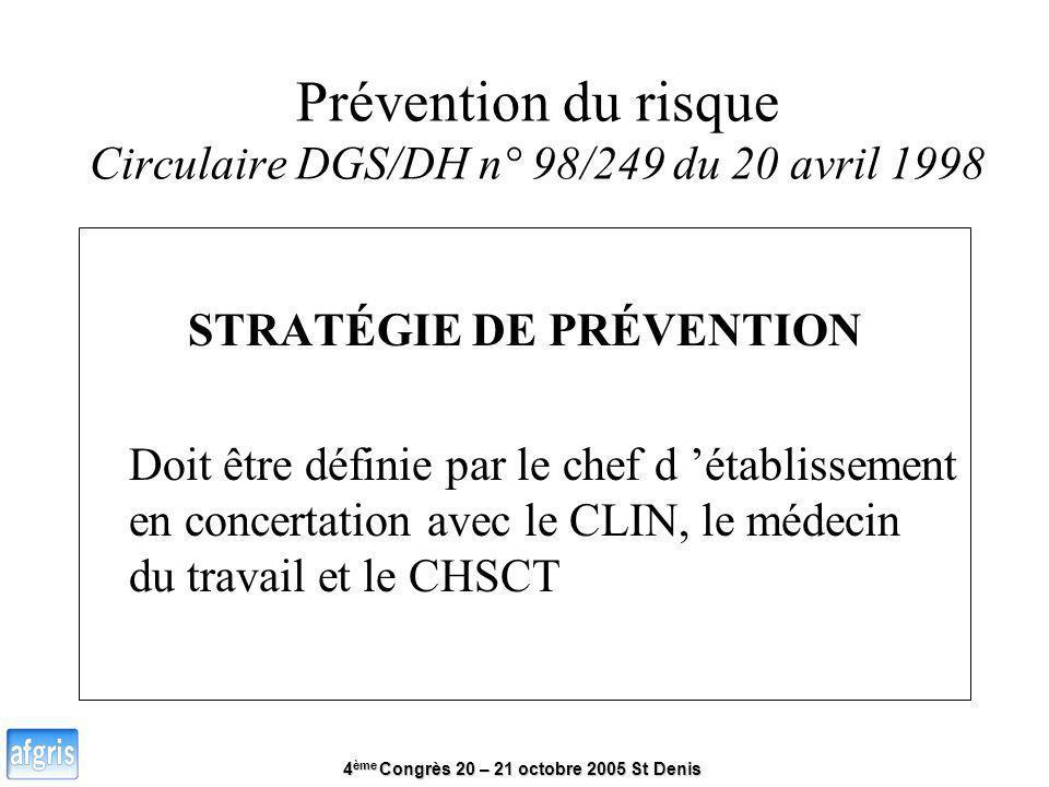 4 ème Congrès 20 – 21 octobre 2005 St Denis Prévention du risque Circulaire DGS/DH n° 98/249 du 20 avril 1998 STRATÉGIE DE PRÉVENTION Doit être défini