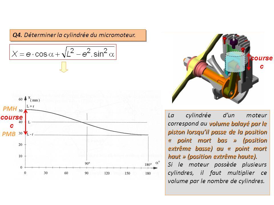 Q4. Déterminer la cylindrée du micromoteur. volume balayé par le piston lorsquil passe de la position « point mort bas » (position extrême basse) au «