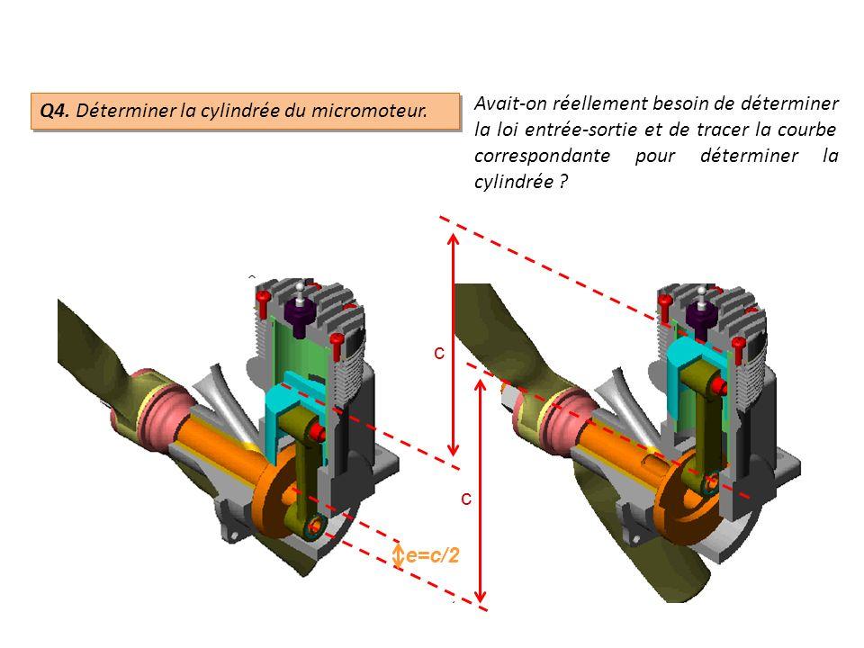 Q4. Déterminer la cylindrée du micromoteur. cc Avait-on réellement besoin de déterminer la loi entrée-sortie et de tracer la courbe correspondante pou