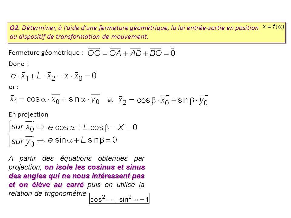 Fermeture géométrique : Donc : or : et En projection A partir des équations obtenues par projection, o oo on isole les cosinus et sinus des angles qui