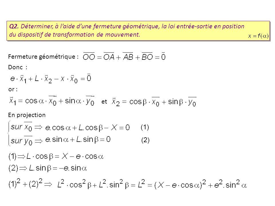 Fermeture géométrique : Donc : or : et En projection (1) (2) Q2. Déterminer, à laide dune fermeture géométrique, la loi entrée-sortie en position du d