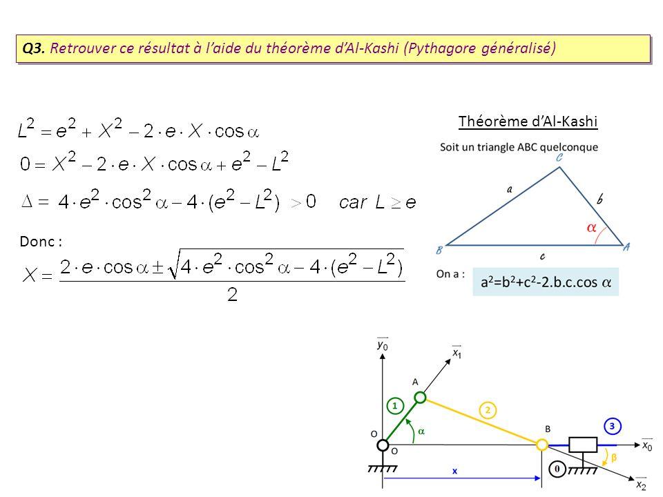 Q3. Retrouver ce résultat à laide du théorème dAl-Kashi (Pythagore généralisé) Théorème dAl-Kashi Donc :