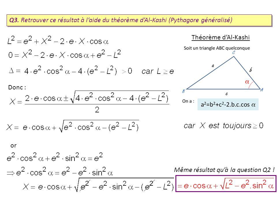 Q3. Retrouver ce résultat à laide du théorème dAl-Kashi (Pythagore généralisé) Théorème dAl-Kashi Donc : Même résultat quà la question Q2 ! or