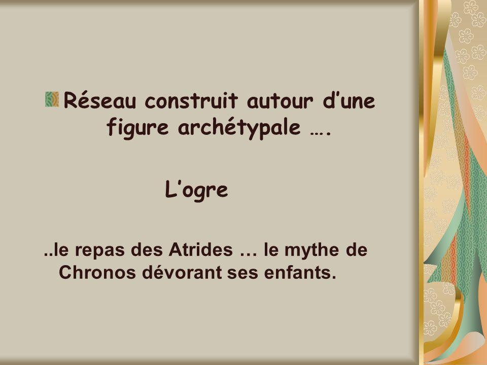 Réseau construit autour dune figure archétypale …. Logre..le repas des Atrides … le mythe de Chronos dévorant ses enfants.