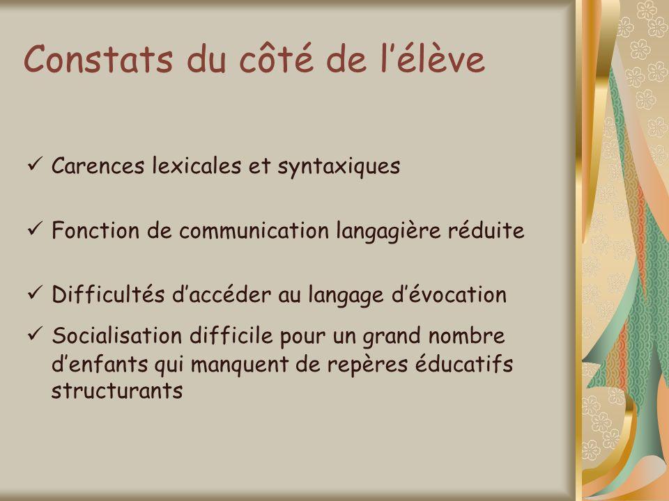 Constats du côté de lélève Carences lexicales et syntaxiques Fonction de communication langagière réduite Difficultés daccéder au langage dévocation S