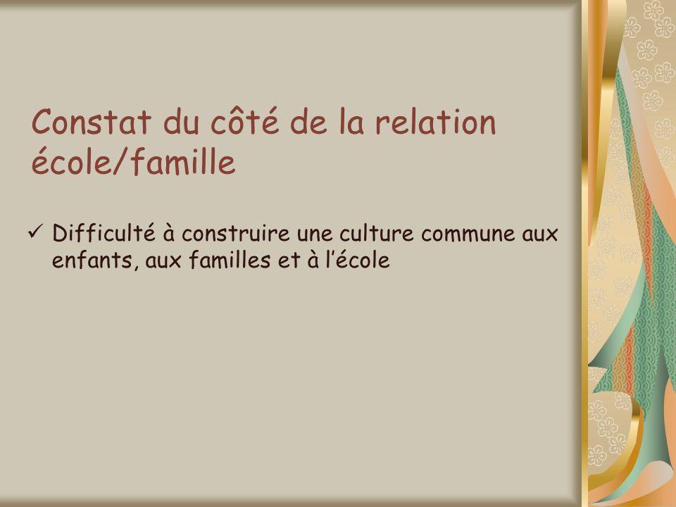 Constat du côté de la relation école/famille Difficulté à construire une culture commune aux enfants, aux familles et à lécole