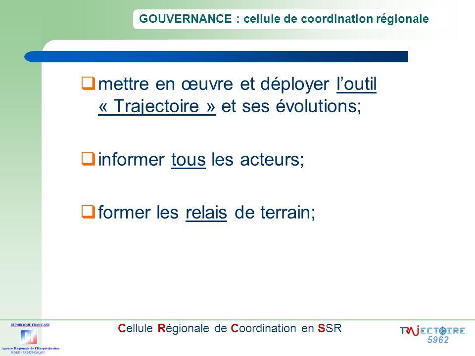5962 Cellule Régionale de Coordination en SSR GOUVERNANCE : cellule de coordination régionale mettre en œuvre et déployer loutil « Trajectoire » et se
