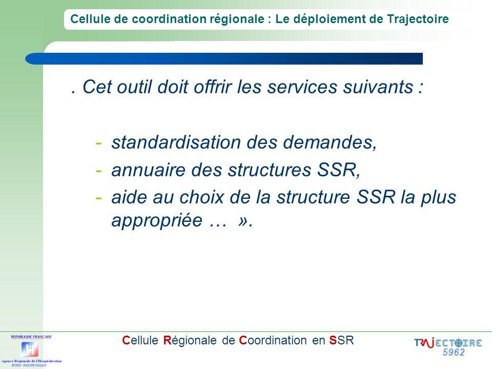5962 Cellule Régionale de Coordination en SSR Cellule de coordination régionale : Le déploiement de Trajectoire. Cet outil doit offrir les services su