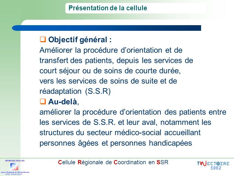 5962 Cellule Régionale de Coordination en SSR Présentation de la cellule Objectif général : Améliorer la procédure dorientation et de transfert des pa