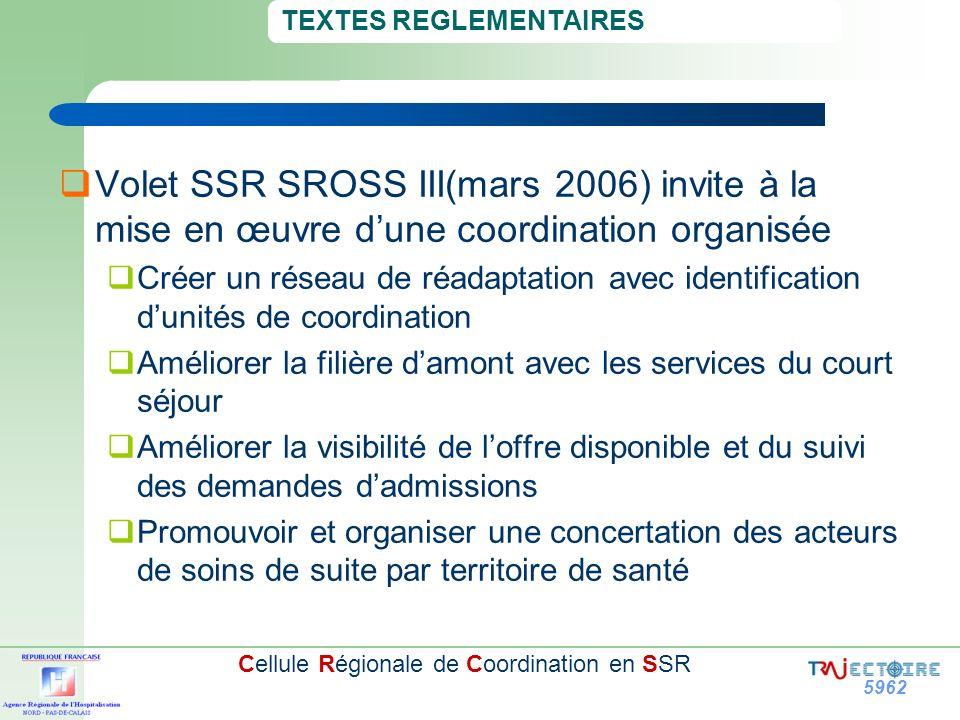 5962 Cellule Régionale de Coordination en SSR TEXTES REGLEMENTAIRES Volet SSR SROSS III(mars 2006) invite à la mise en œuvre dune coordination organis