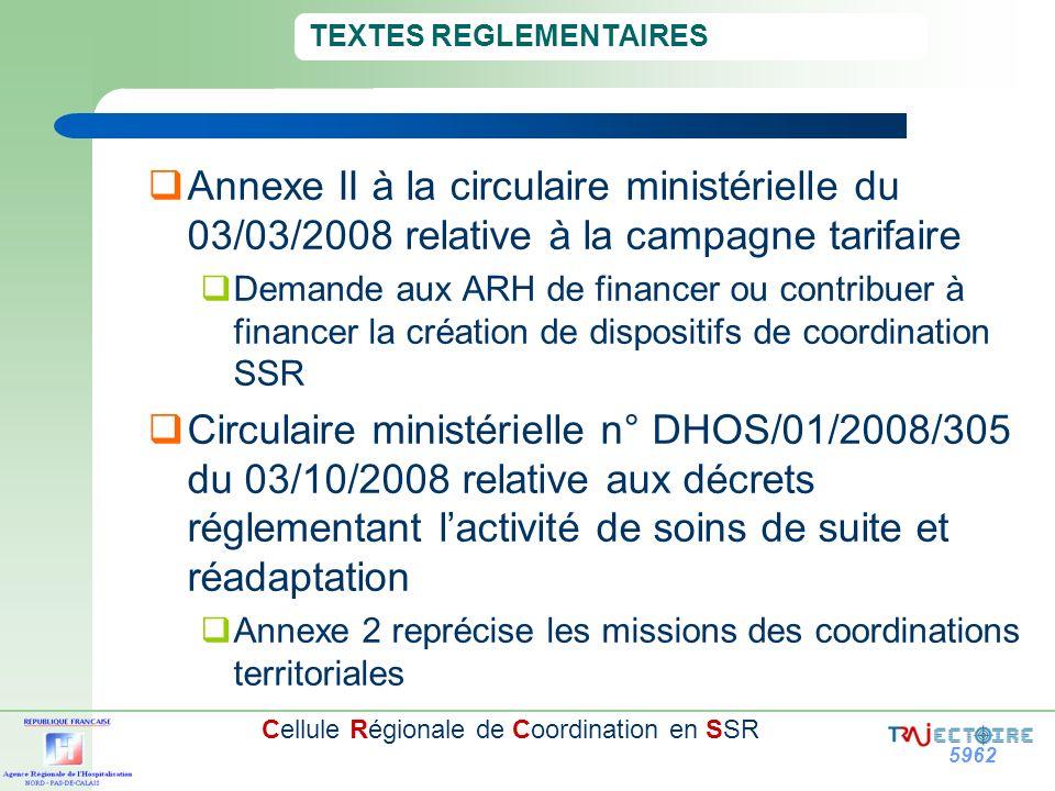 5962 Cellule Régionale de Coordination en SSR TEXTES REGLEMENTAIRES Annexe II à la circulaire ministérielle du 03/03/2008 relative à la campagne tarif