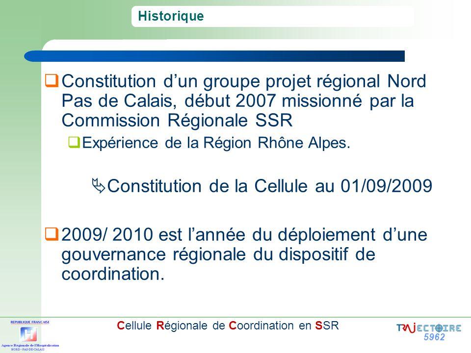 5962 Cellule Régionale de Coordination en SSR Historique Constitution dun groupe projet régional Nord Pas de Calais, début 2007 missionné par la Commi