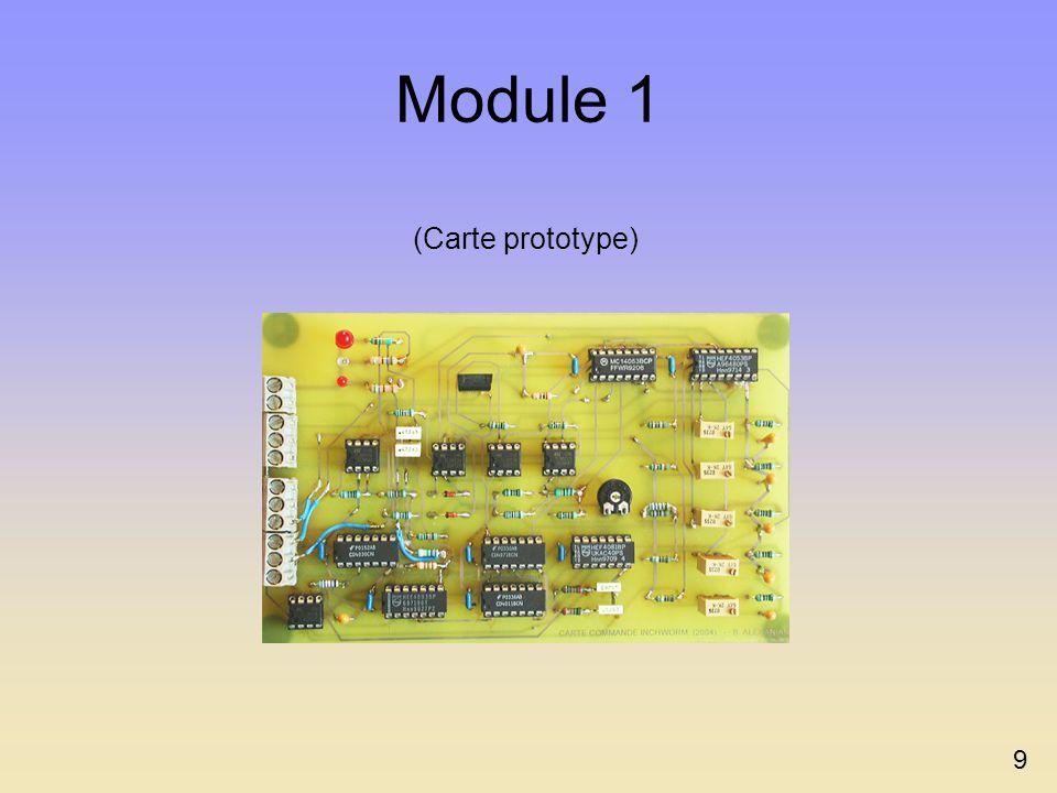 Plan du projet Conception du Module 1 (Carte de pilotage de l I nchworm) Développement du Module 2 (Carte de gestion de commandes) Adaptation des autr