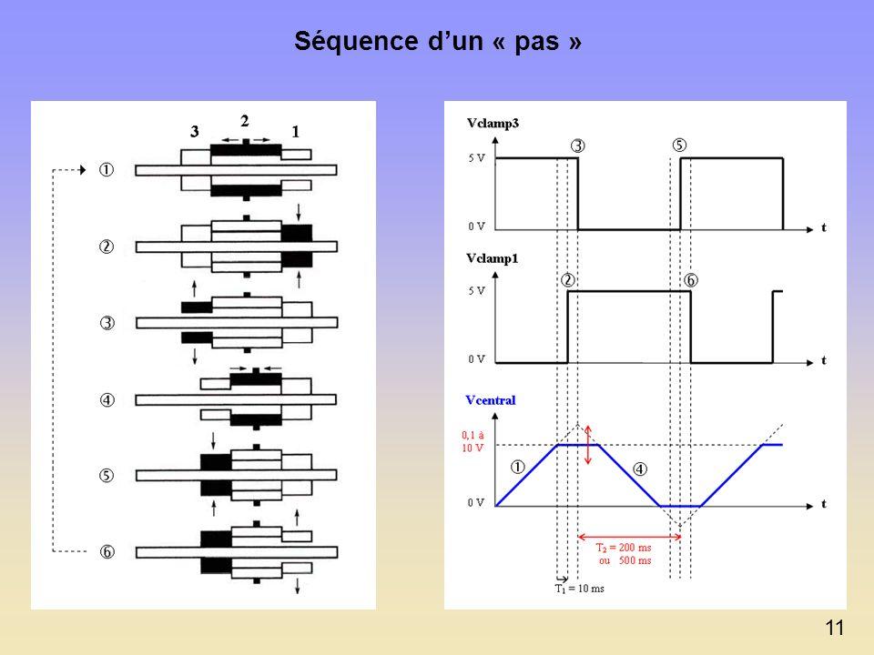 Rôle : commander le micromoteur piézoélectrique pour effectuer le déplacement précis de la pointe. 1 cm 10