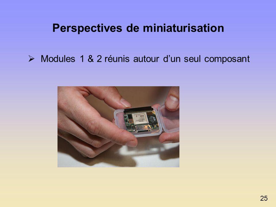 Bilan Bilan technique - Système fiable et évolutif - Possibilité de numériser le Module 1 - Miniaturisation possible de lensemble du système Bilan éco