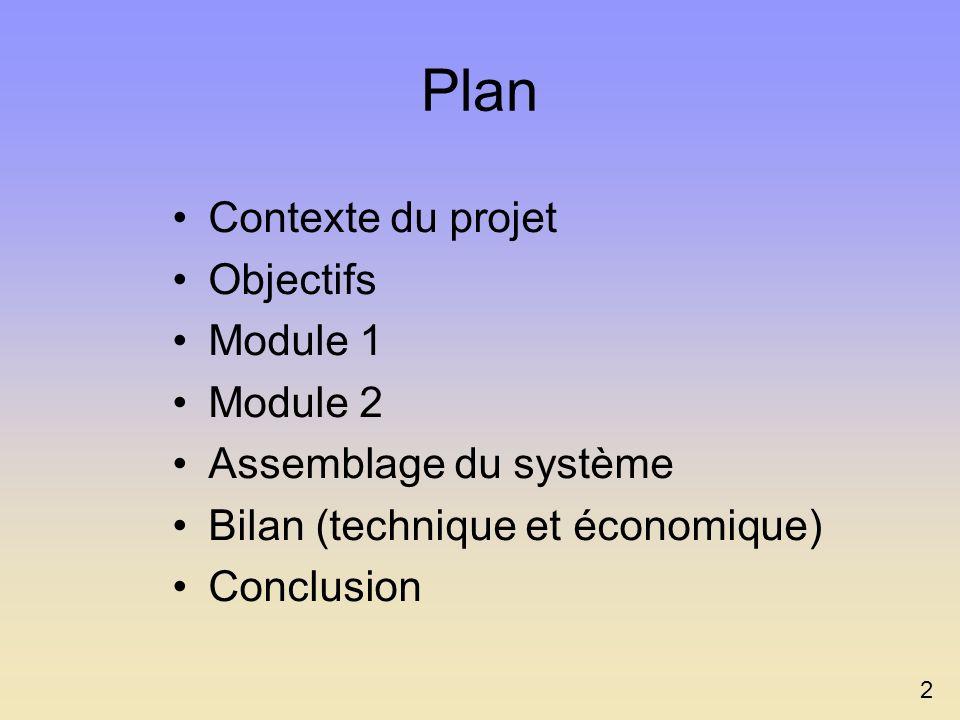 Plan Contexte du projet Objectifs Module 1 Module 2 Assemblage du système Bilan (technique et économique) Conclusion 2