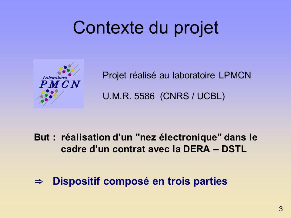 Contexte du projet But : réalisation dun nez électronique dans le cadre dun contrat avec la DERA – DSTL Dispositif composé en trois parties 3 Projet réalisé au laboratoire LPMCN U.M.R.