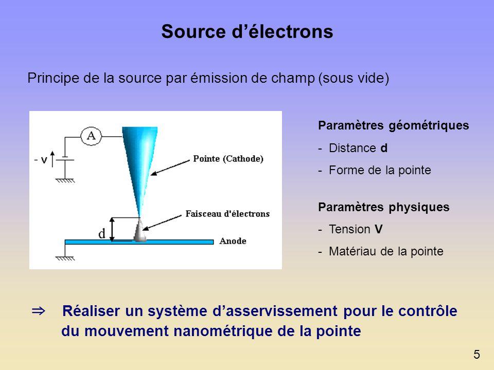 Source délectrons Principe de la source par émission de champ (sous vide) Paramètres géométriques - Distance d - Forme de la pointe Paramètres physiques - Tension V - Matériau de la pointe 5 Réaliser un système dasservissement pour le contrôle du mouvement nanométrique de la pointe