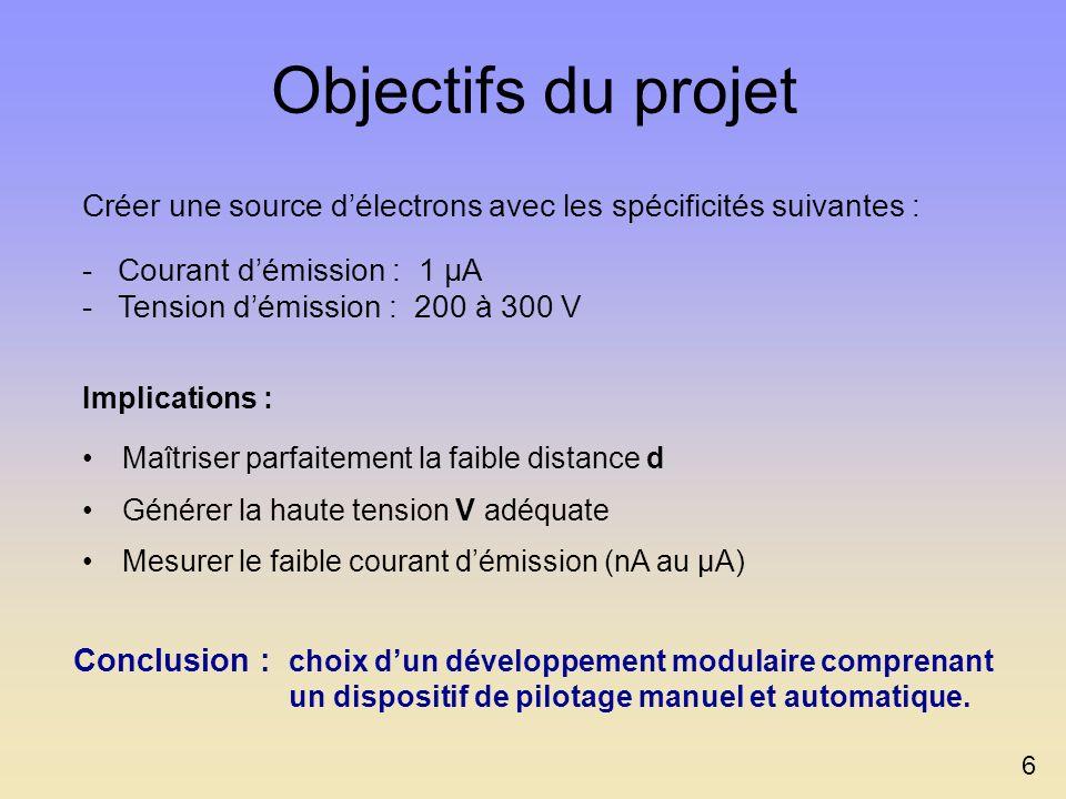Source délectrons Principe de la source par émission de champ (sous vide) Paramètres géométriques - Distance d - Forme de la pointe Paramètres physiqu