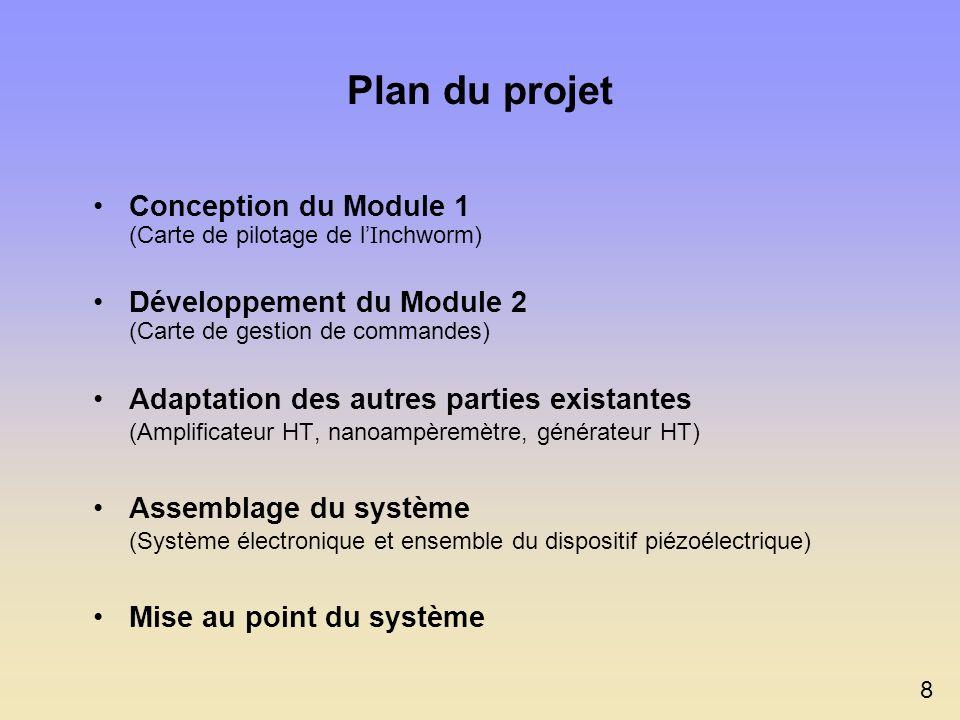Plan du projet Conception du Module 1 (Carte de pilotage de l I nchworm) Développement du Module 2 (Carte de gestion de commandes) Adaptation des autres parties existantes (Amplificateur HT, nanoampèremètre, générateur HT) Assemblage du système (Système électronique et ensemble du dispositif piézoélectrique) Mise au point du système 8