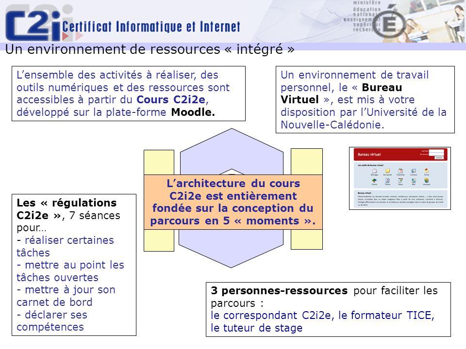Un environnement de ressources « intégré » Lensemble des activités à réaliser, des outils numériques et des ressources sont accessibles à partir du Cours C2i2e, développé sur la plate-forme Moodle.