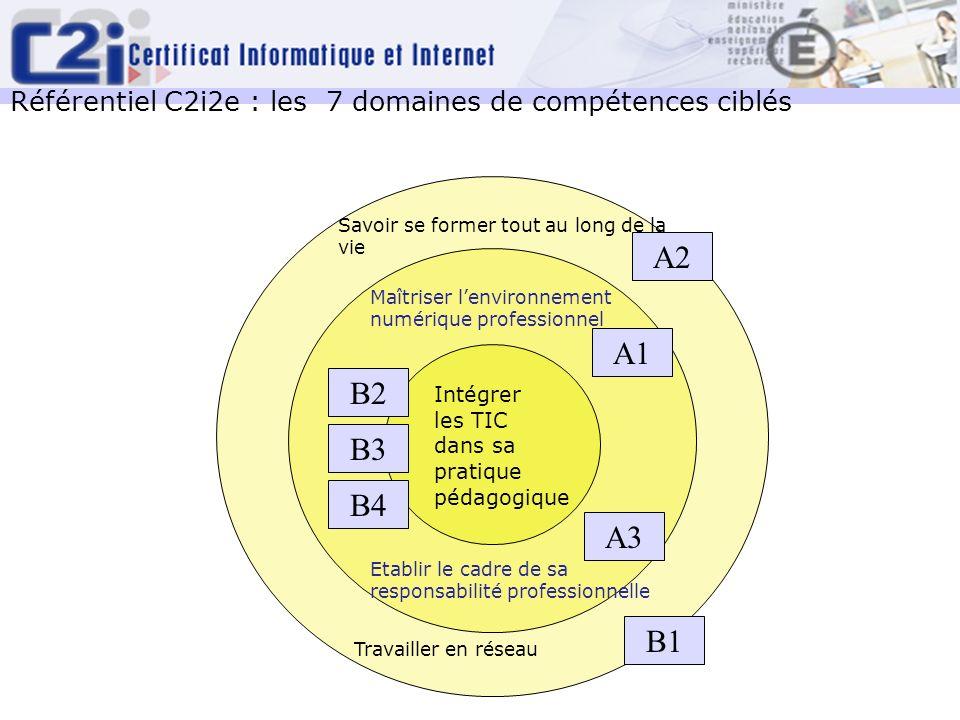 Référentiel C2i2e : les 7 domaines de compétences ciblés Savoir se former tout au long de la vie Travailler en réseau Maîtriser lenvironnement numérique professionnel Etablir le cadre de sa responsabilité professionnelle Intégrer les TIC dans sa pratique pédagogique B4 B3 B2 A3 A1 B1 A2