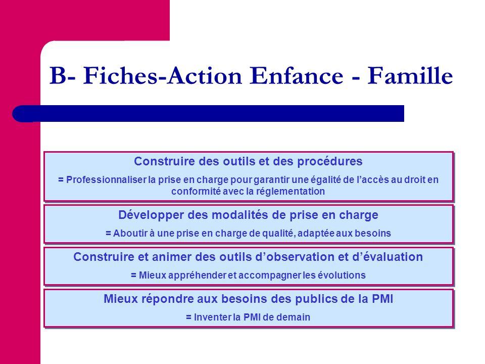 B- Fiches-Action Enfance - Famille Construire des outils et des procédures = Professionnaliser la prise en charge pour garantir une égalité de laccès