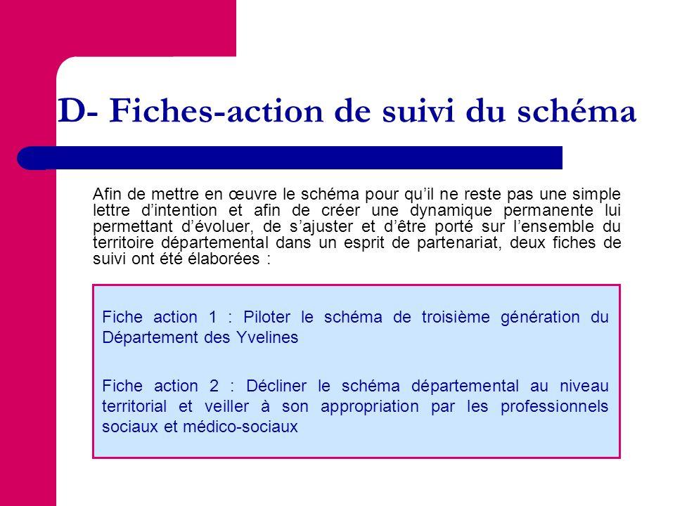 D- Fiches-action de suivi du schéma Fiche action 1 : Piloter le schéma de troisième génération du Département des Yvelines Fiche action 2 : Décliner l
