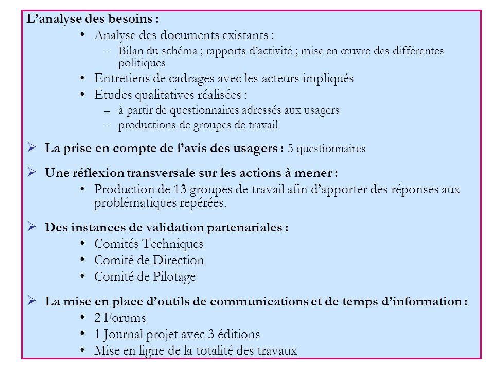 Lanalyse des besoins : Analyse des documents existants : –Bilan du schéma ; rapports dactivité ; mise en œuvre des différentes politiques Entretiens d