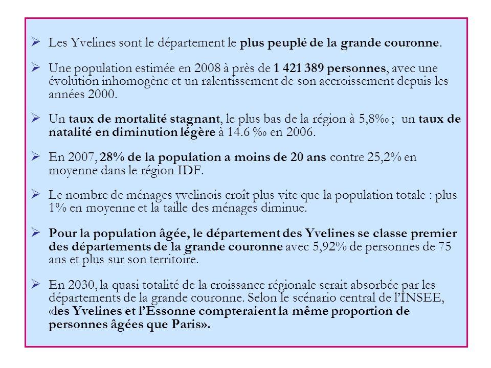 Les Yvelines sont le département le plus peuplé de la grande couronne. Une population estimée en 2008 à près de 1 421 389 personnes, avec une évolutio