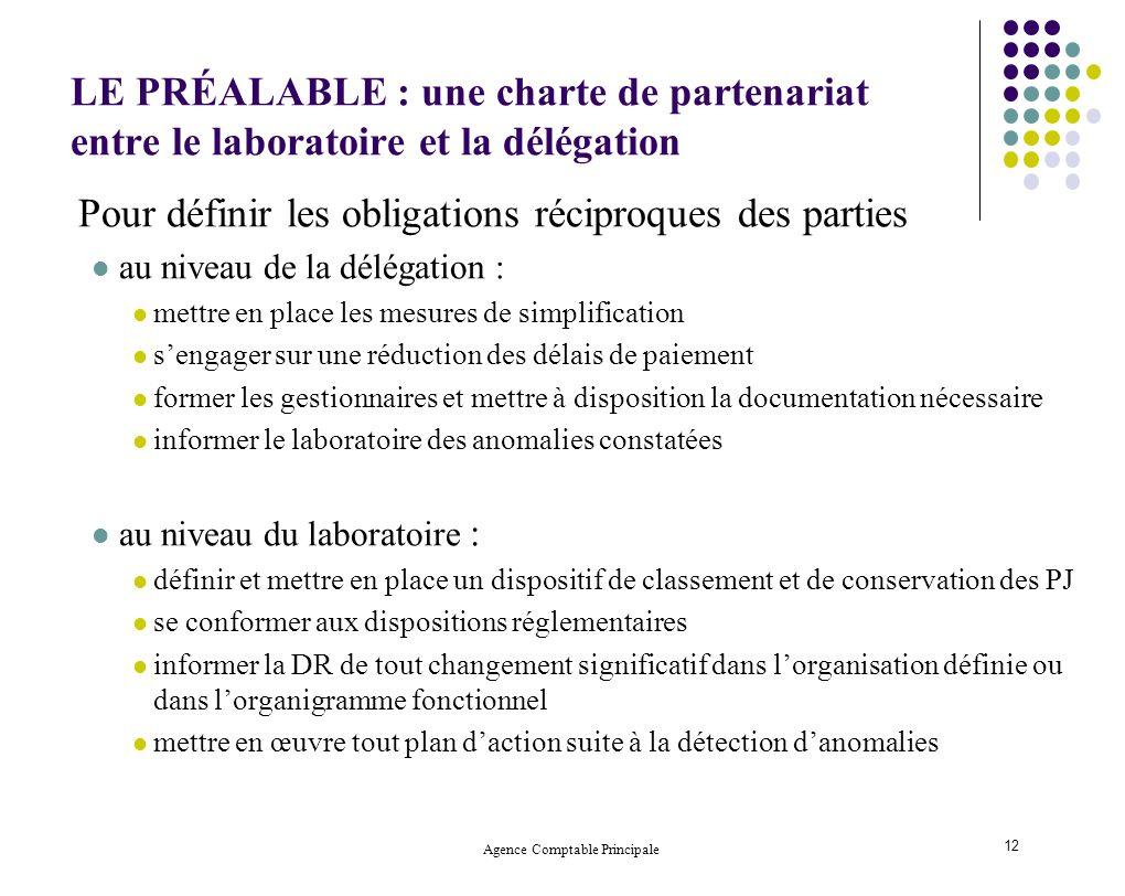 Agence Comptable Principale 12 LE PRÉALABLE : une charte de partenariat entre le laboratoire et la délégation Pour définir les obligations réciproques