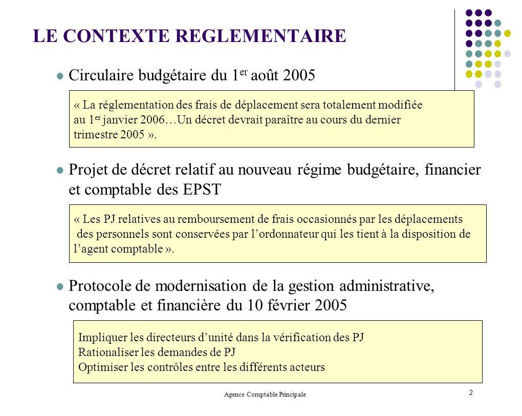 Agence Comptable Principale 2 LE CONTEXTE REGLEMENTAIRE Circulaire budgétaire du 1 er août 2005 Projet de décret relatif au nouveau régime budgétaire,