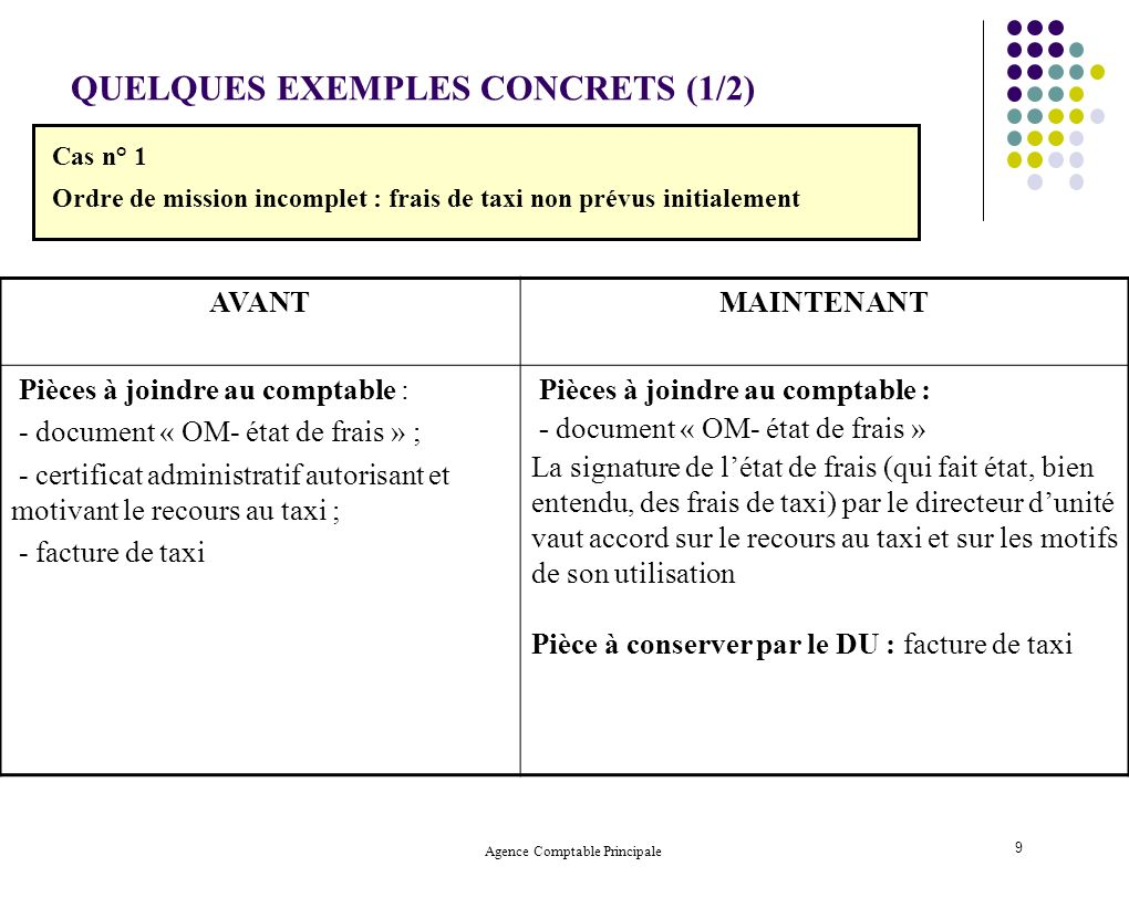 Agence Comptable Principale 9 QUELQUES EXEMPLES CONCRETS (1/2) AVANTMAINTENANT Pièces à joindre au comptable : - document « OM- état de frais » ; - ce