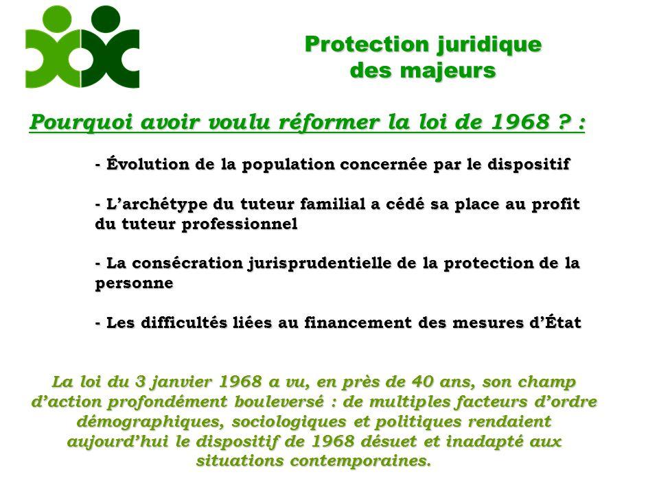 Pourquoi avoir voulu réformer la loi de 1968 ? : - Évolution de la population concernée par le dispositif - Larchétype du tuteur familial a cédé sa pl