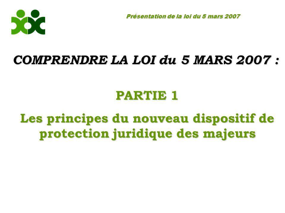 Présentation de la loi du 5 mars 2007 COMPRENDRE LA LOI du 5 MARS 2007 : PARTIE 1 Les principes du nouveau dispositif de protection juridique des majeurs