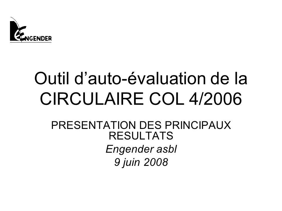 Outil dauto-évaluation de la CIRCULAIRE COL 4/2006 PRESENTATION DES PRINCIPAUX RESULTATS Engender asbl 9 juin 2008