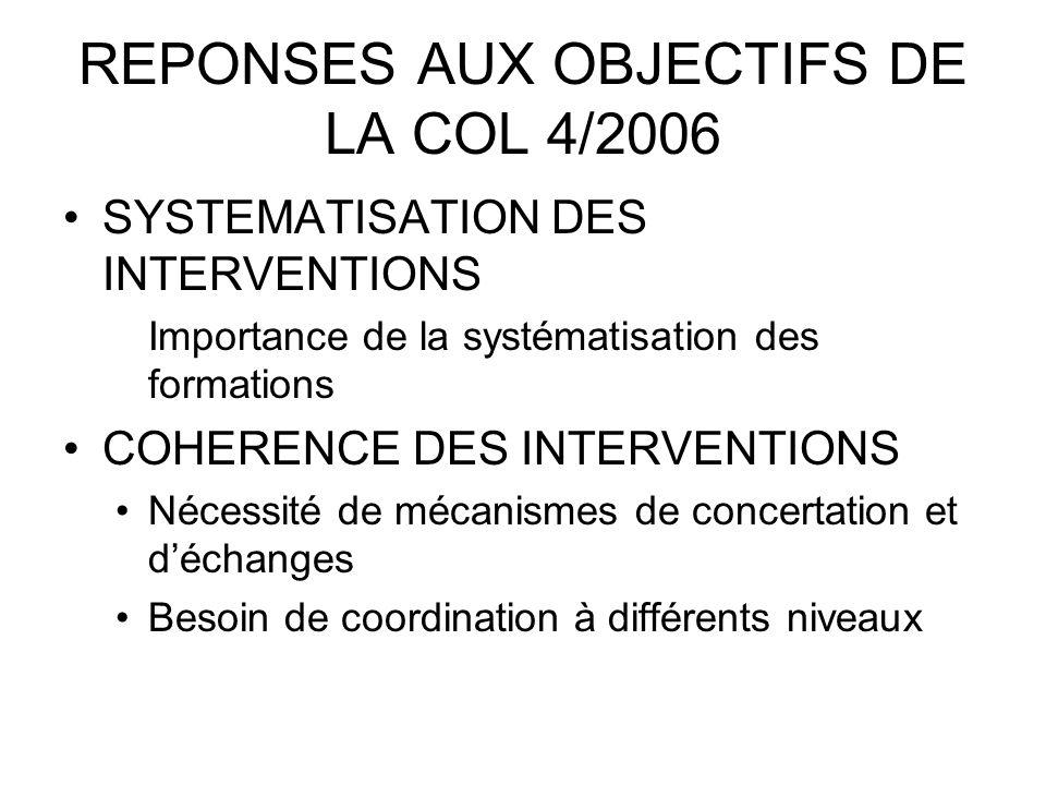 REPONSES AUX OBJECTIFS DE LA COL 4/2006 SYSTEMATISATION DES INTERVENTIONS Importance de la systématisation des formations COHERENCE DES INTERVENTIONS