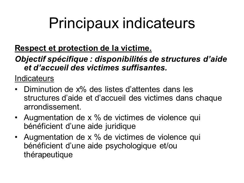 Principaux indicateurs Respect et protection de la victime. Objectif spécifique : disponibilités de structures daide et daccueil des victimes suffisan